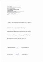 Сведения о средней заработной плате руководителя и его заместителей за 2019 год